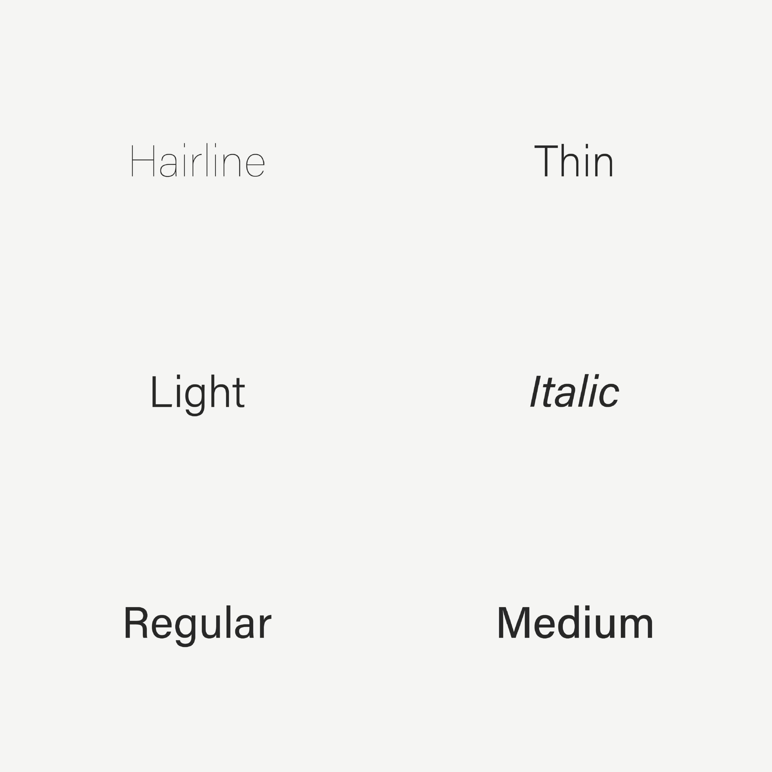blog typografie vormen en maten